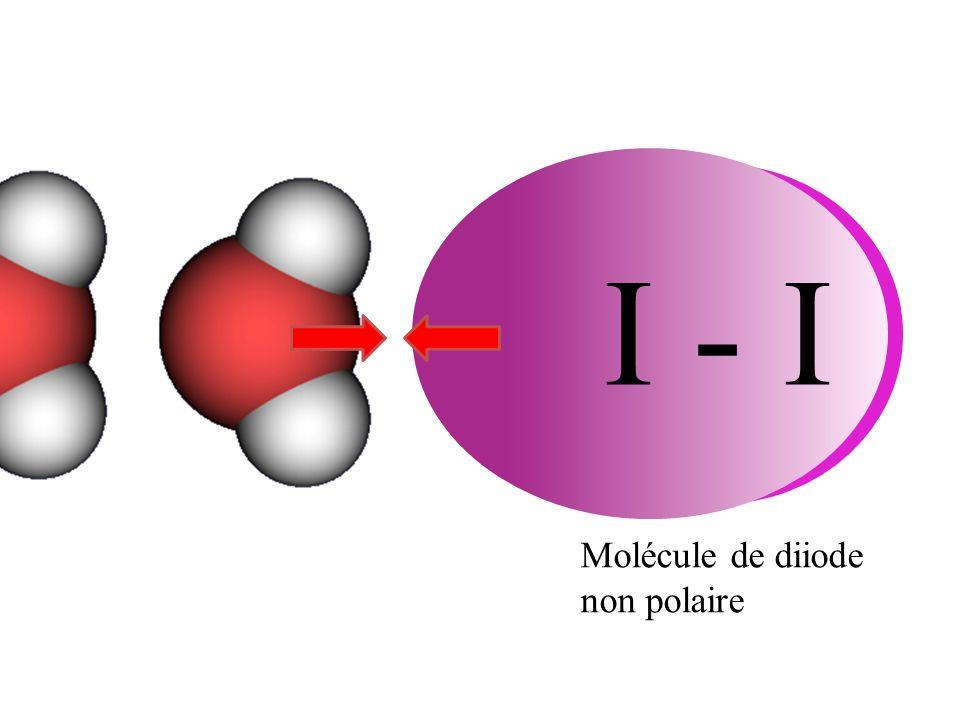 I - I Molécule de diiode non polaire