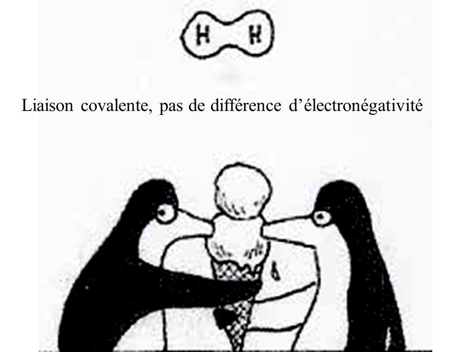 Liaison covalente, pas de différence d'électronégativité