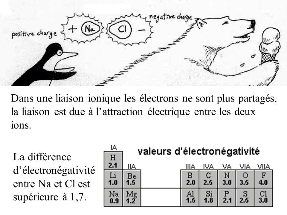 Dans une liaison ionique les électrons ne sont plus partagés, la liaison est due à l'attraction électrique entre les deux ions.