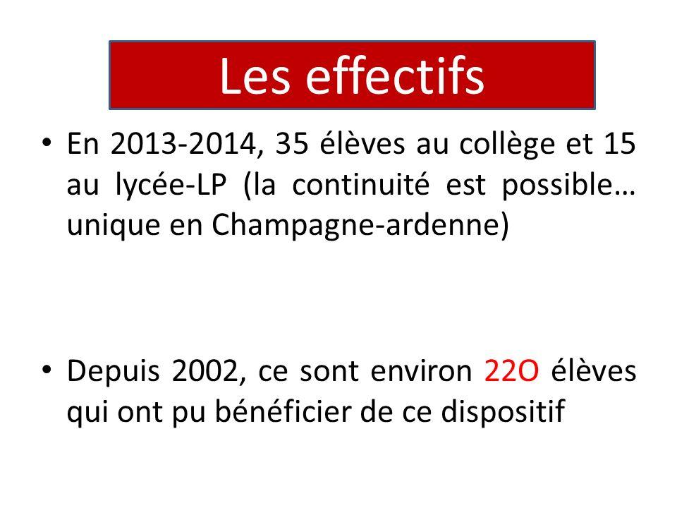 Les effectifs En 2013-2014, 35 élèves au collège et 15 au lycée-LP (la continuité est possible… unique en Champagne-ardenne)