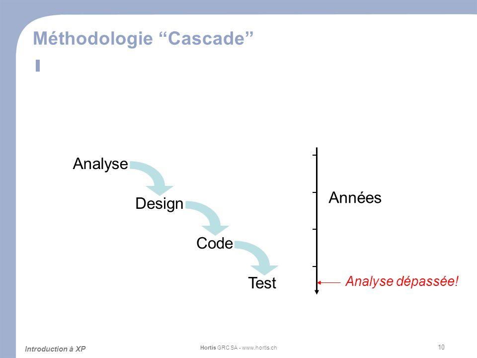 Méthodologie Cascade