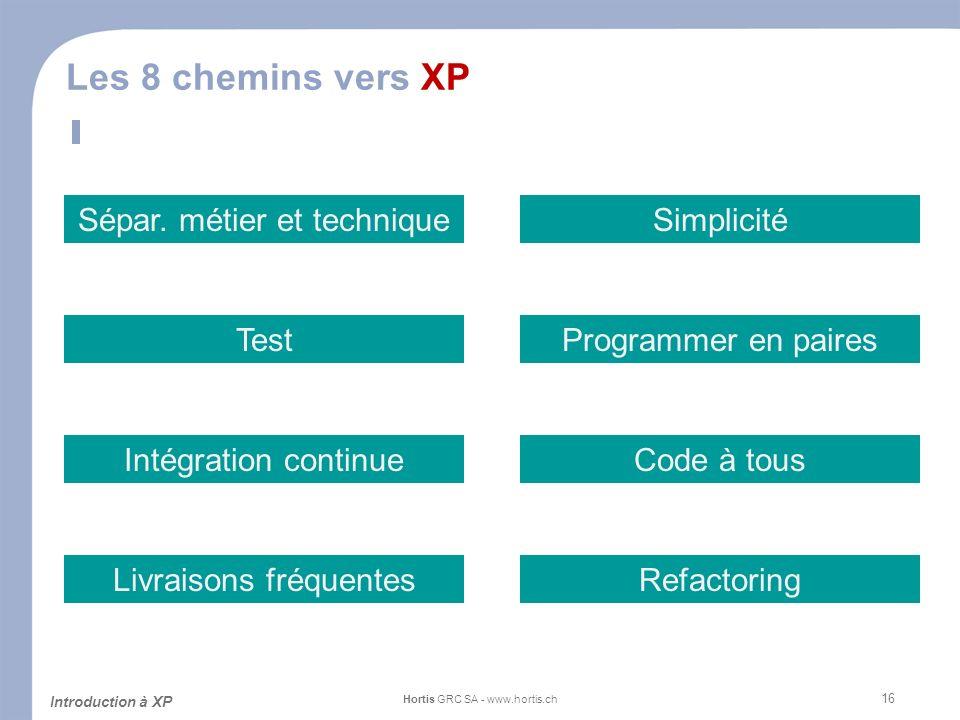Les 8 chemins vers XP Sépar. métier et technique Simplicité Test
