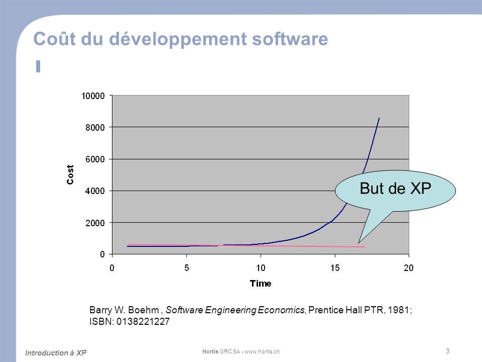 Coût du développement software