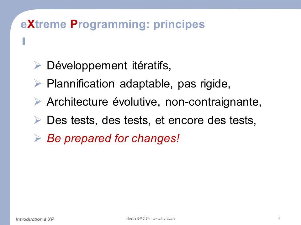 eXtreme Programming: principes