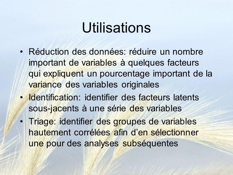 Utilisations