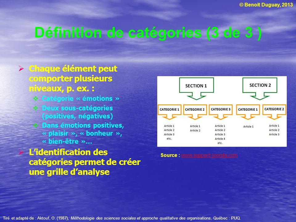 Définition de catégories (3 de 3 )
