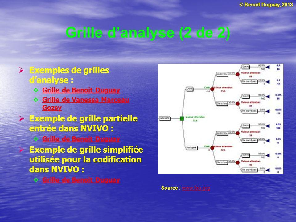 Grille d'analyse (2 de 2) Exemples de grilles d'analyse :