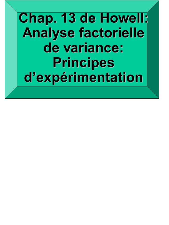 Chap. 13 de Howell: Analyse factorielle de variance: Principes d'expérimentation