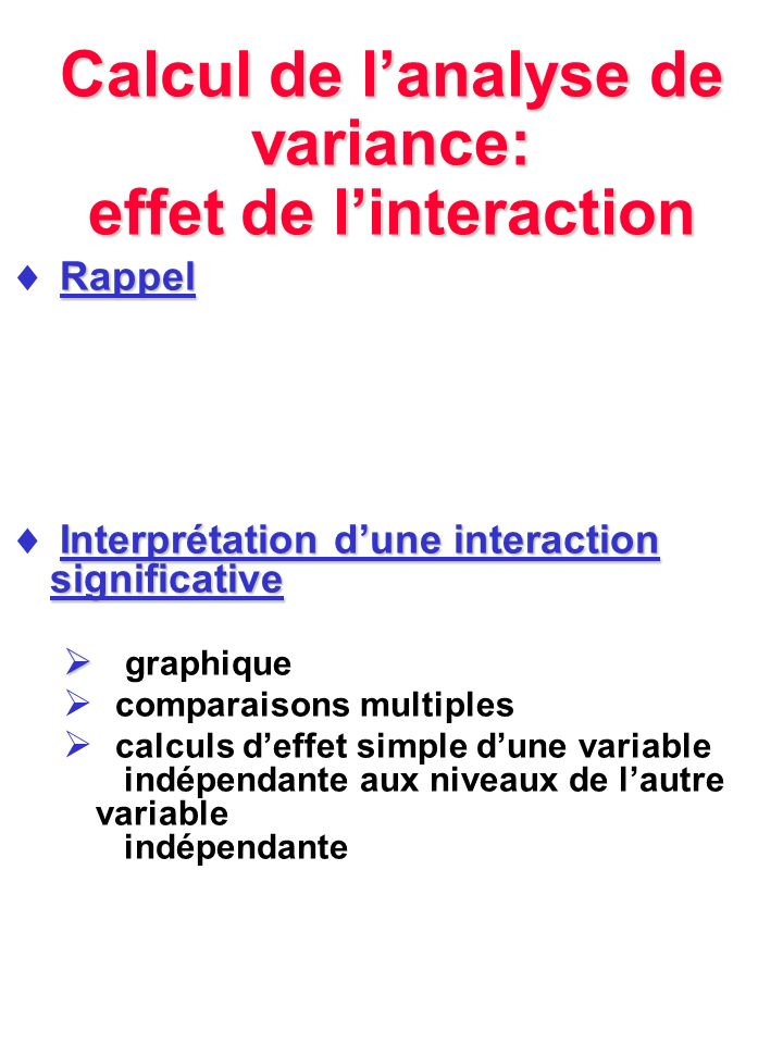 Calcul de l'analyse de variance: effet de l'interaction