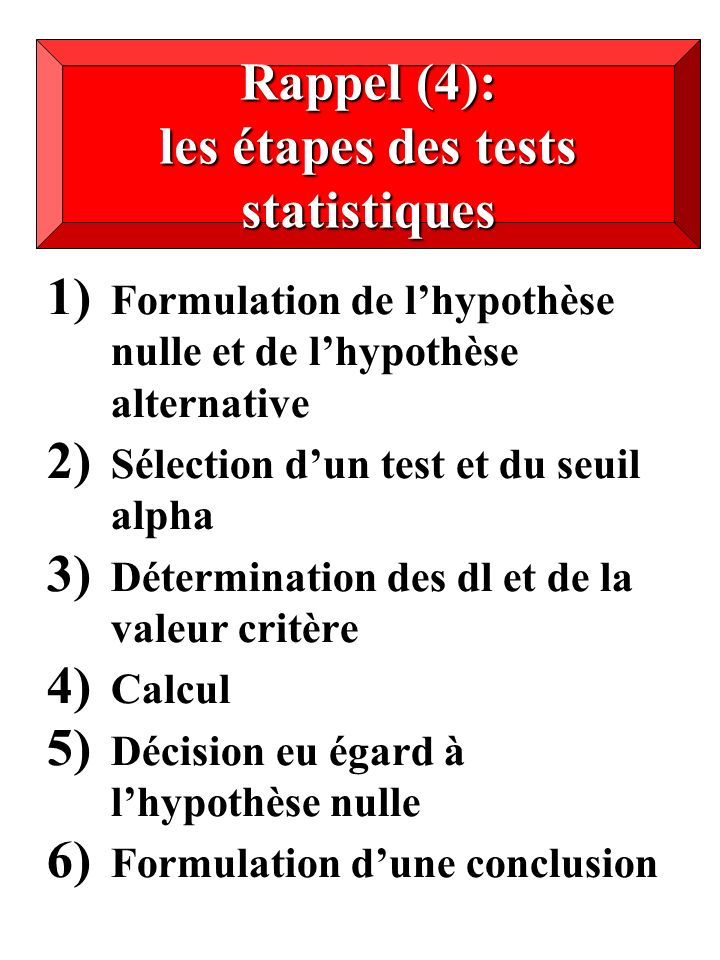Rappel (4): les étapes des tests statistiques