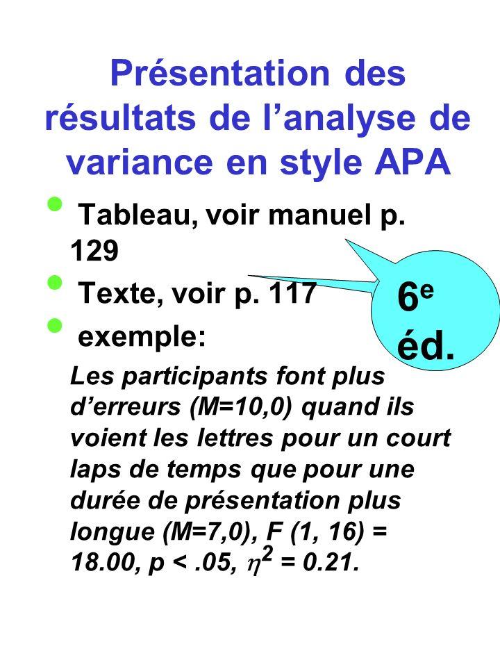 Présentation des résultats de l'analyse de variance en style APA