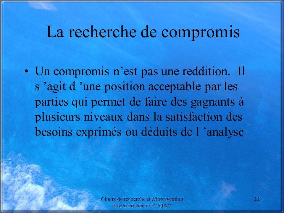La recherche de compromis