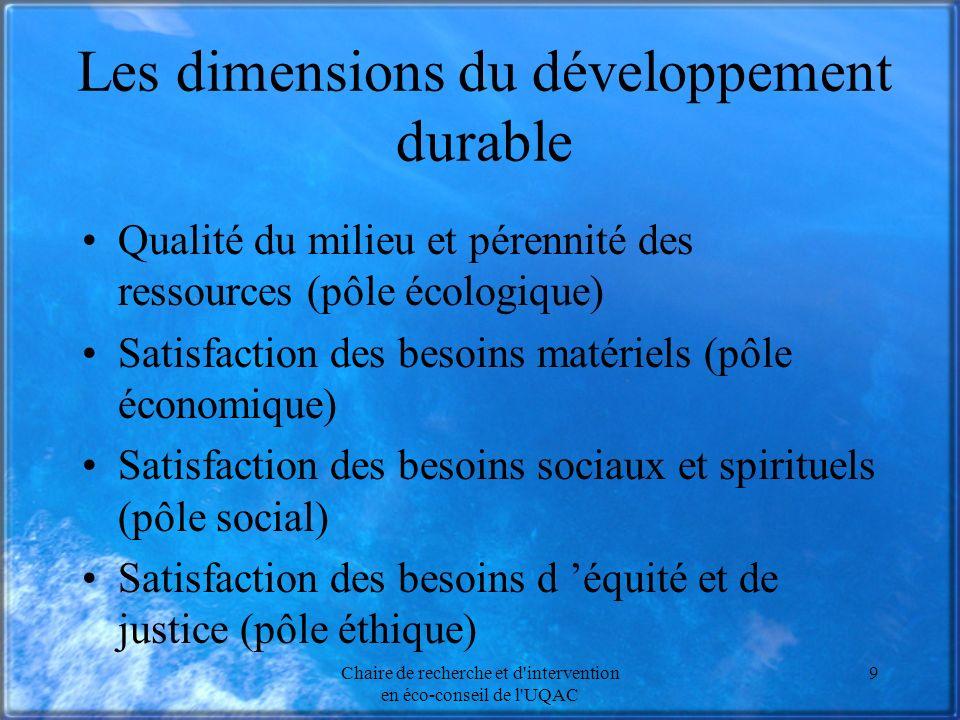 Les dimensions du développement durable