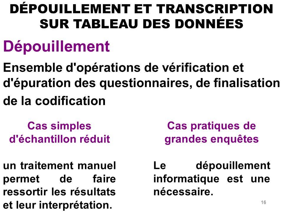 Dépouillement DÉPOUILLEMENT ET TRANSCRIPTION SUR TABLEAU DES DONNÉES