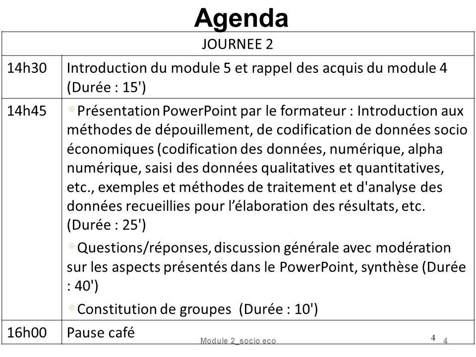 Agenda JOURNEE 2. 14h30. Introduction du module 5 et rappel des acquis du module 4 (Durée : 15 )