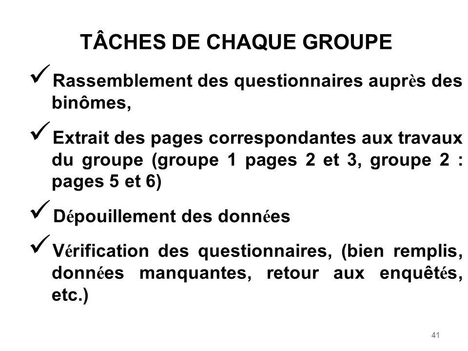 TÂCHES DE CHAQUE GROUPE