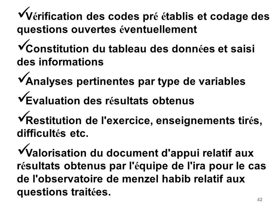 Vérification des codes pré établis et codage des questions ouvertes éventuellement