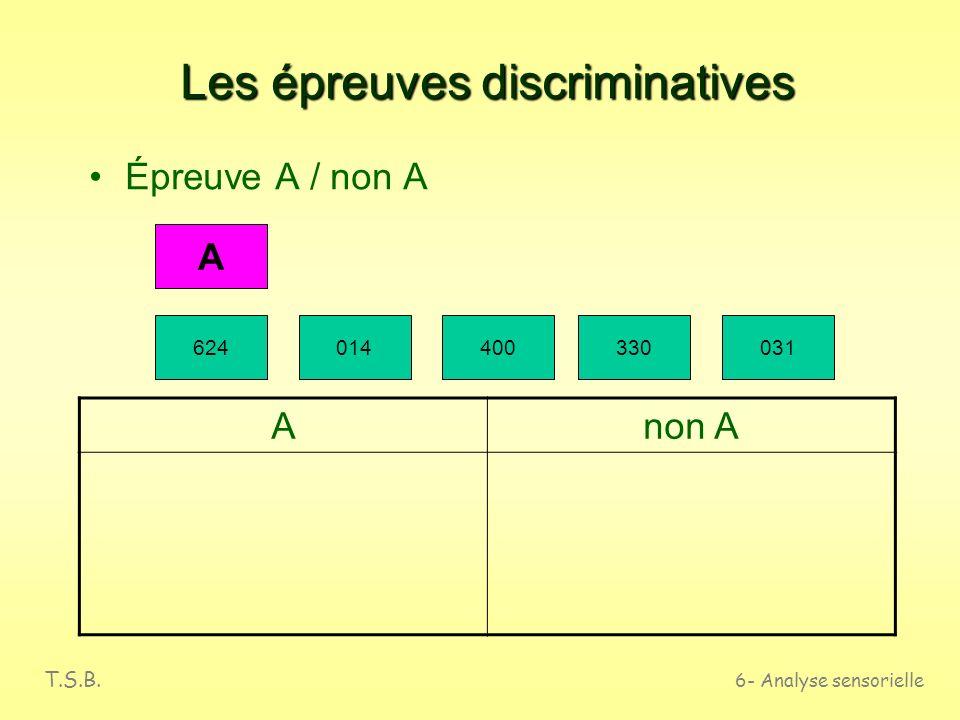 Les épreuves discriminatives