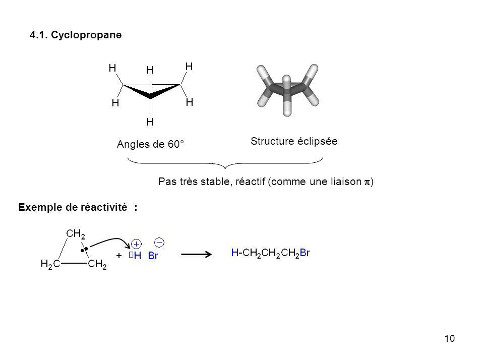Pas très stable, réactif (comme une liaison p)
