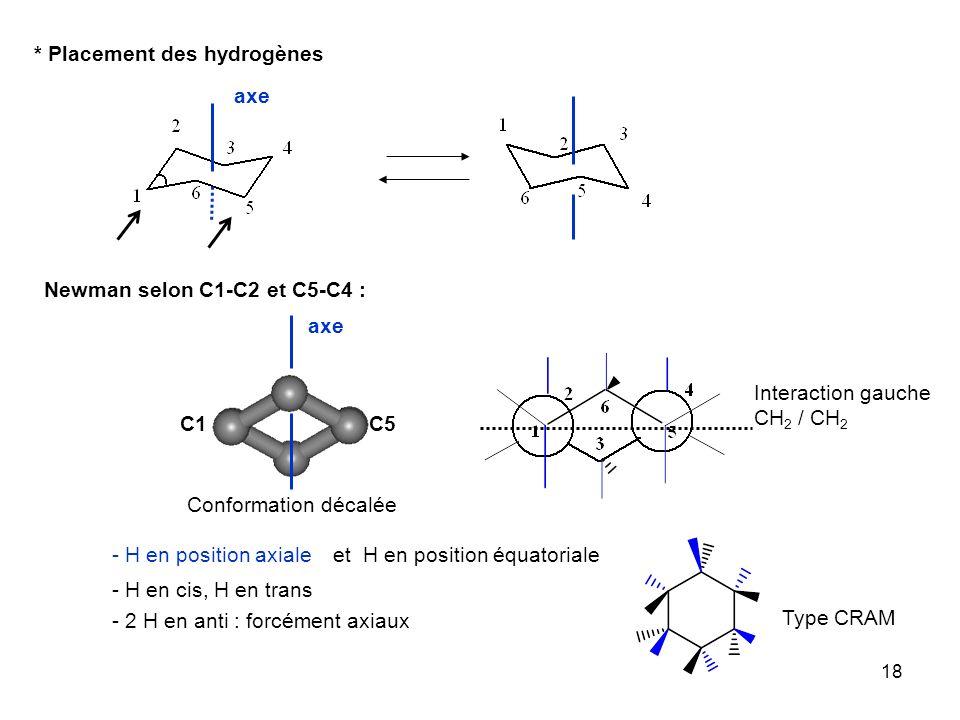 * Placement des hydrogènes