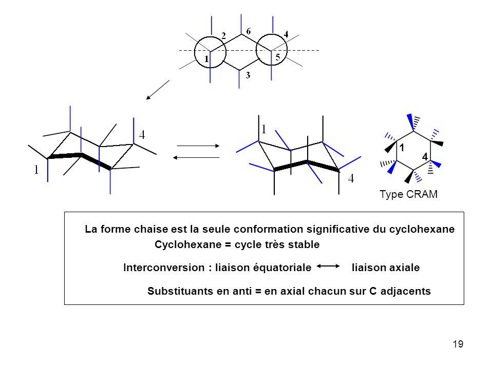 La forme chaise est la seule conformation significative du cyclohexane
