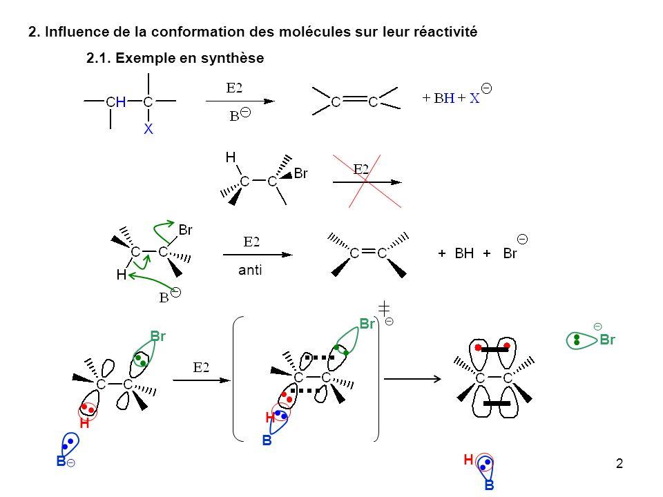 2. Influence de la conformation des molécules sur leur réactivité