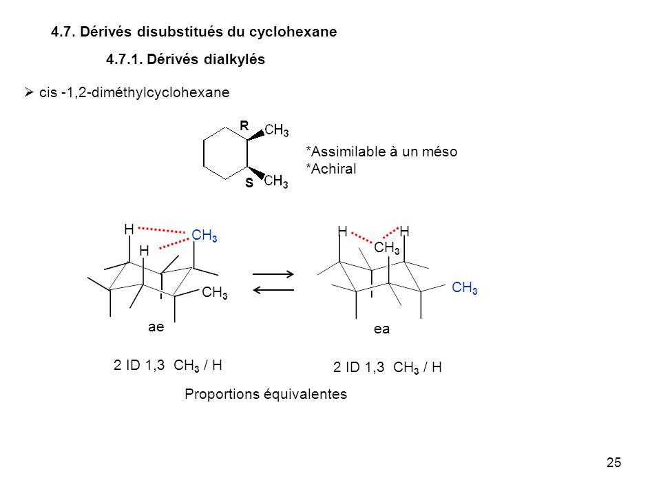 4.7. Dérivés disubstitués du cyclohexane