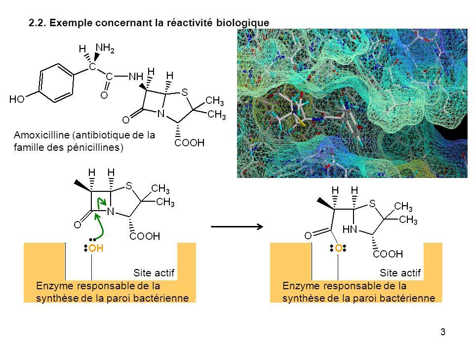 2.2. Exemple concernant la réactivité biologique