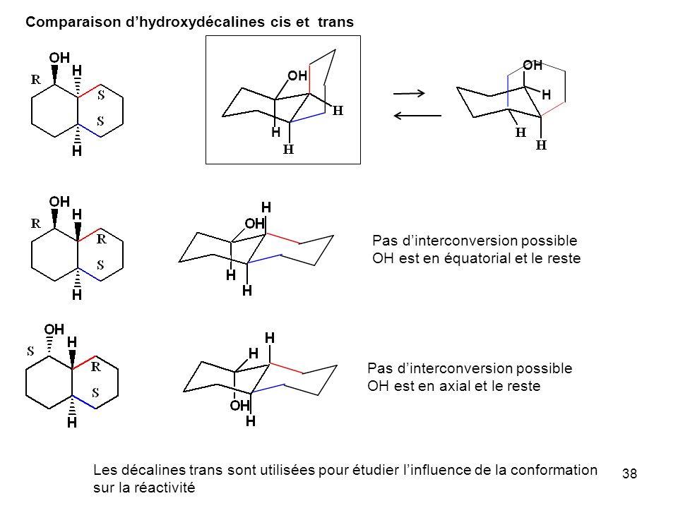 Comparaison d'hydroxydécalines cis et trans