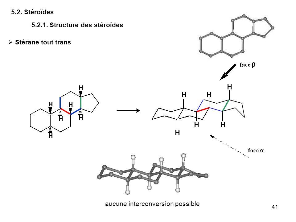 5.2.1. Structure des stéroïdes