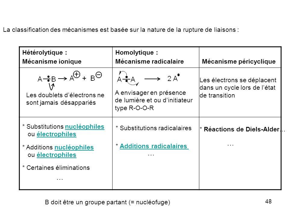 La classification des mécanismes est basée sur la nature de la rupture de liaisons :