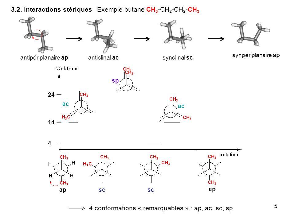 3.2. Interactions stériques Exemple butane CH3-CH2-CH2-CH3