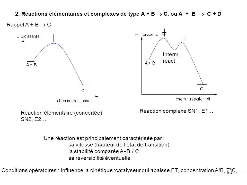 2. Réactions élémentaires et complexes de type A + B  C, ou A + B  C + D