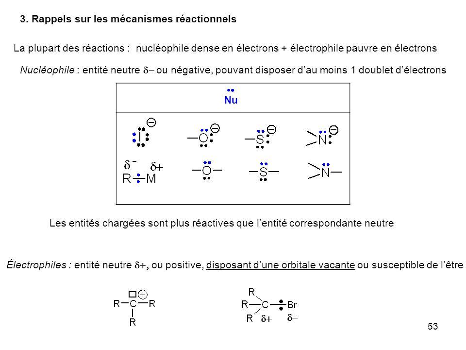 3. Rappels sur les mécanismes réactionnels