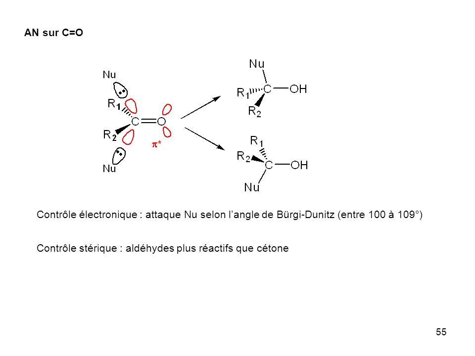 AN sur C=O Contrôle électronique : attaque Nu selon l'angle de Bürgi-Dunitz (entre 100 à 109°)