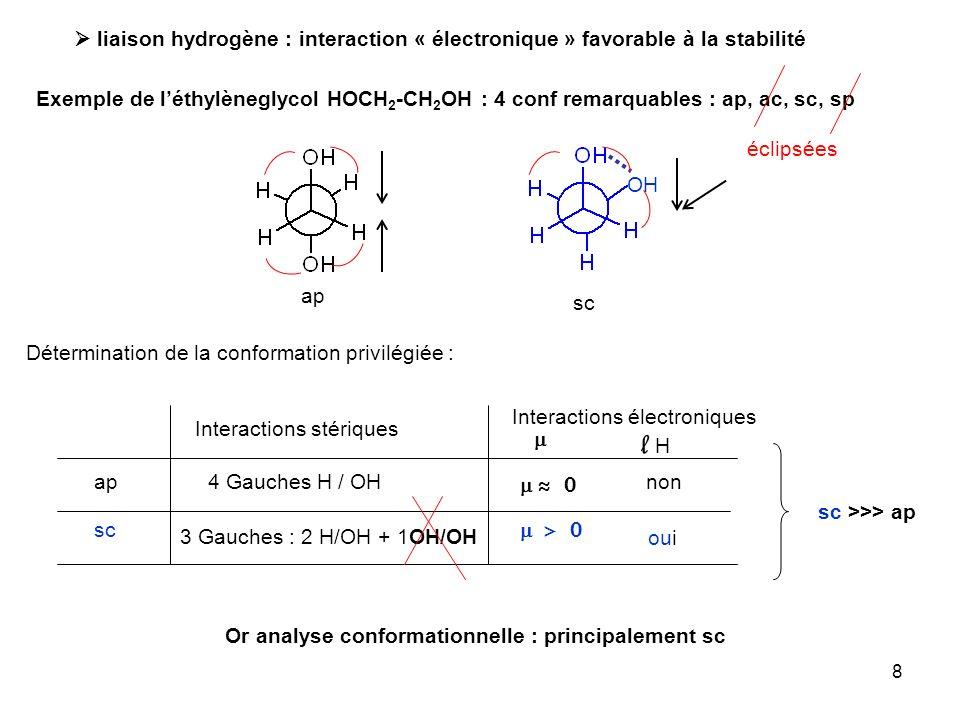  liaison hydrogène : interaction « électronique » favorable à la stabilité
