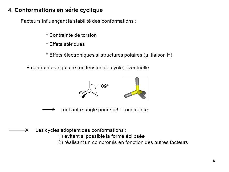 4. Conformations en série cyclique