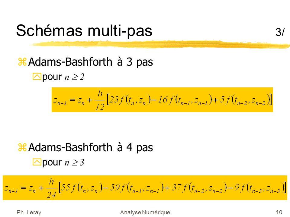 Schémas multi-pas 4/ les schémas d Adams-Moulton