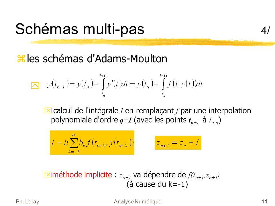 Schémas multi-pas 5/ Adams-Moulton à 1 pas Adams-Moulton à 2 pas …