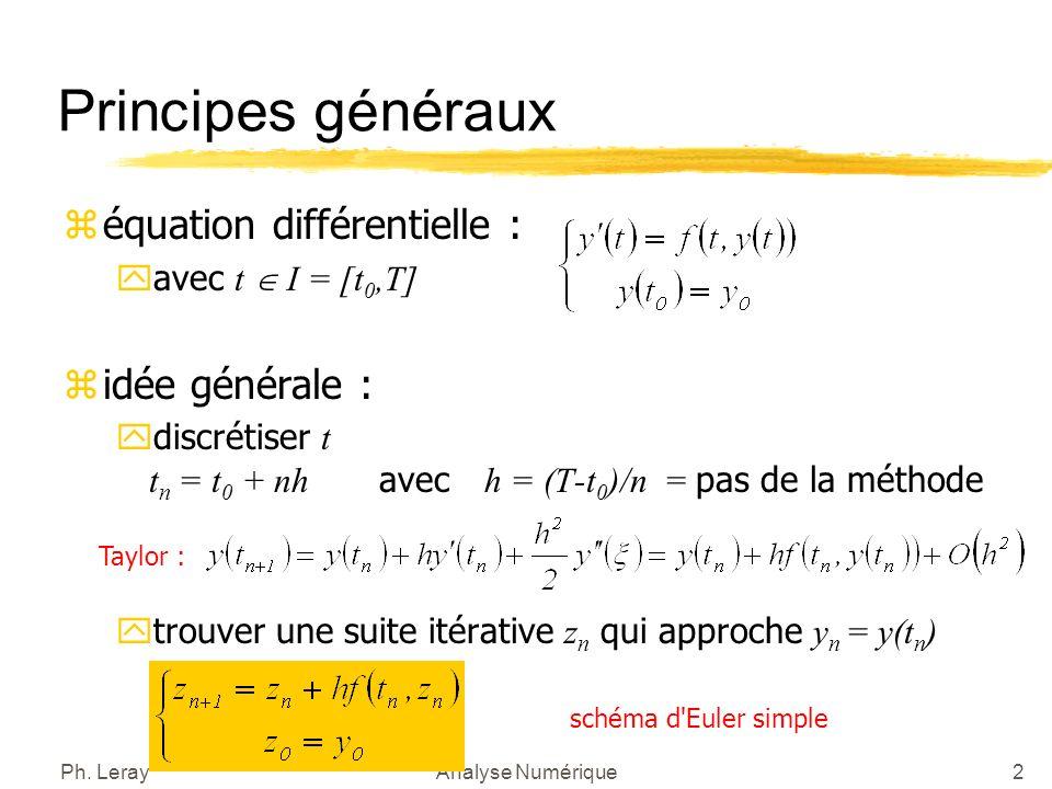 Schémas à un pas 1/ Forme générique : (tn,zn) calculé à partir de zn