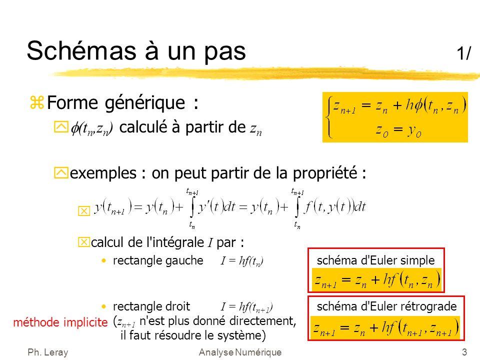 Schémas à un pas 2/ calcul de l intégrale I par :