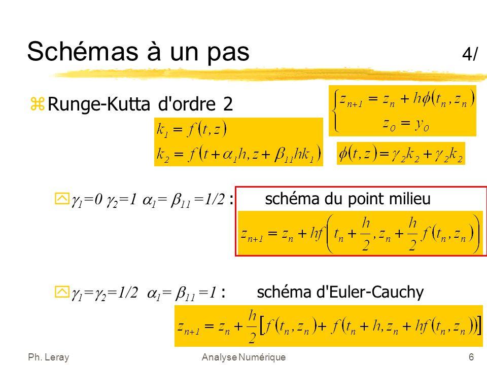 Schémas à un pas 4/ Runge-Kutta d ordre 4