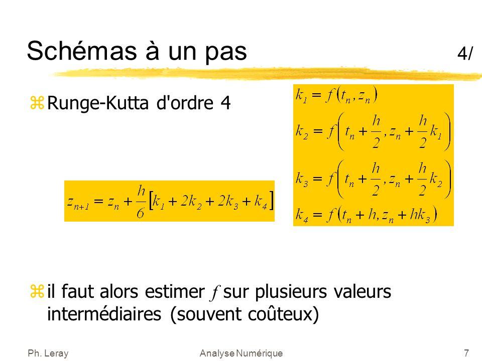 Schémas multi-pas 1/ les schémas d Adams-Bashforth