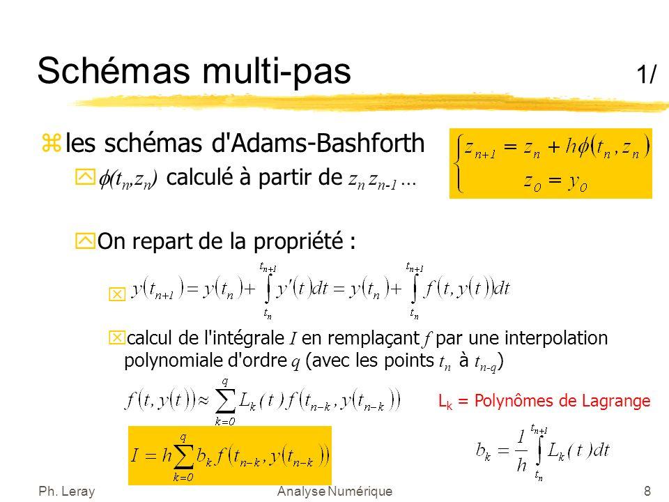 Schémas multi-pas 2/ Adams-Bashforth à 2 pas pour n  1