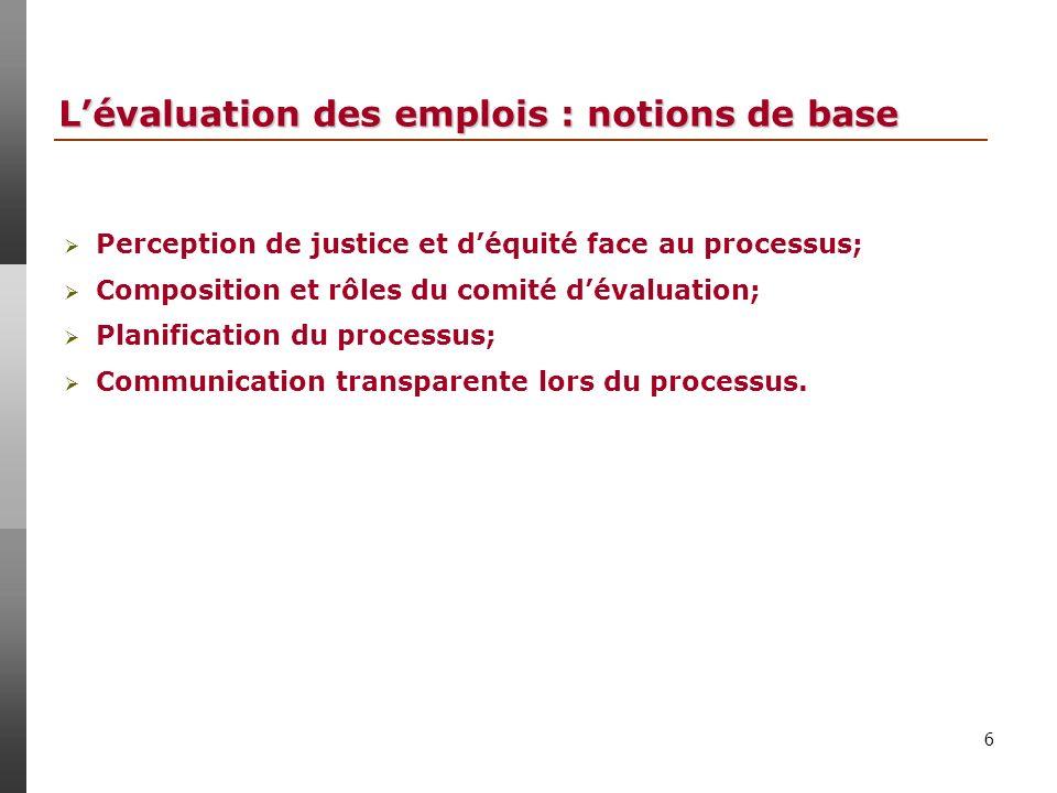 L'évaluation des emplois : notions de base