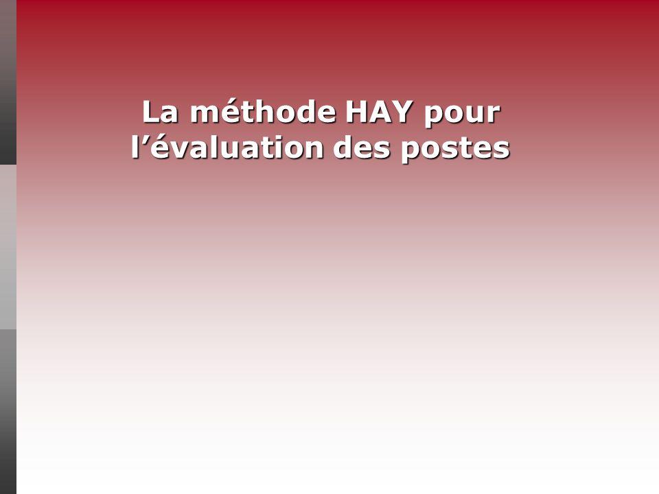 La méthode HAY pour l'évaluation des postes