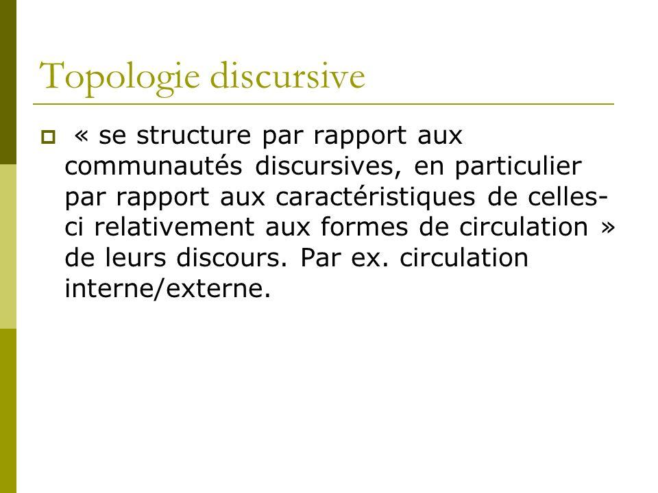 Topologie discursive