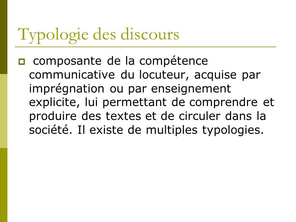 Typologie des discours
