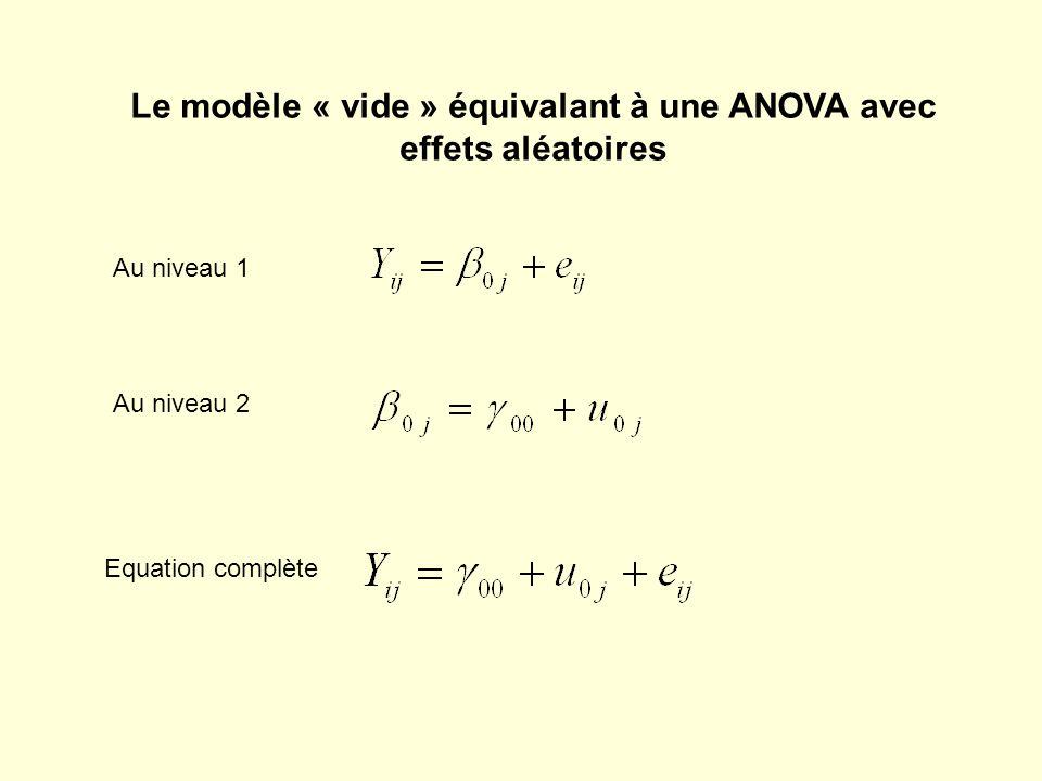 Le modèle « vide » équivalant à une ANOVA avec effets aléatoires