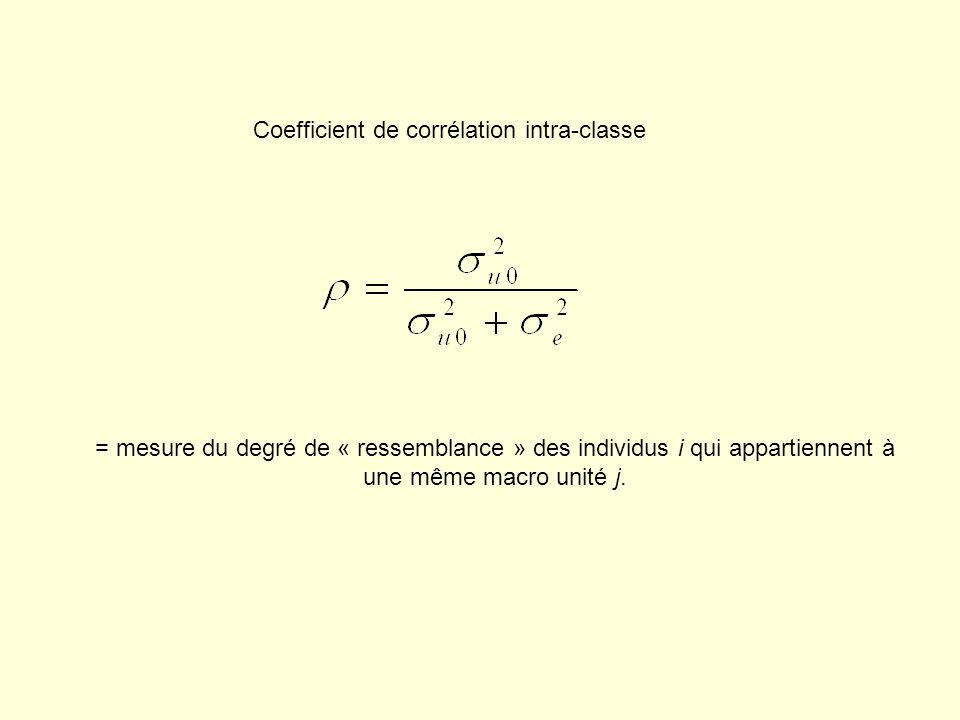 Coefficient de corrélation intra-classe